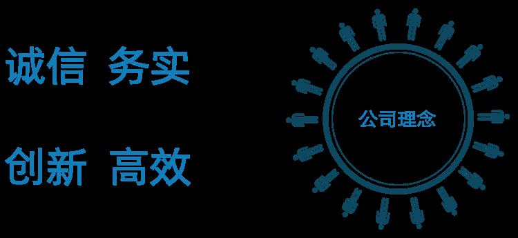 公司理念(图1)